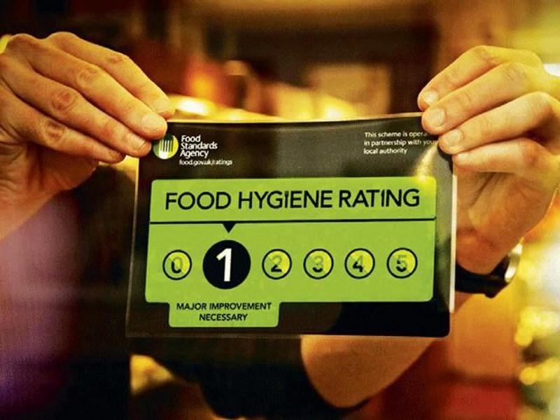 18739_food-hygiene-rating