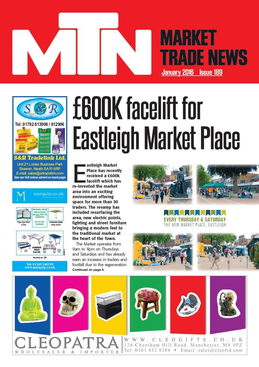 Trading market news